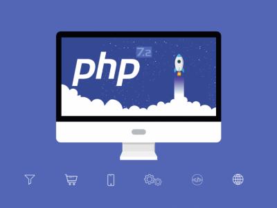 Khóa học lập trình PHP & MYSQL online tại Thành Phố Hồ Chí Minh