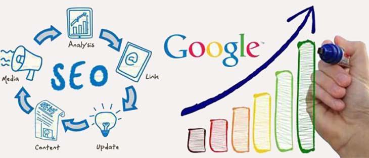 Dịch vụ seo web lên top google tại tphcm nhanh chóng có khách hàng