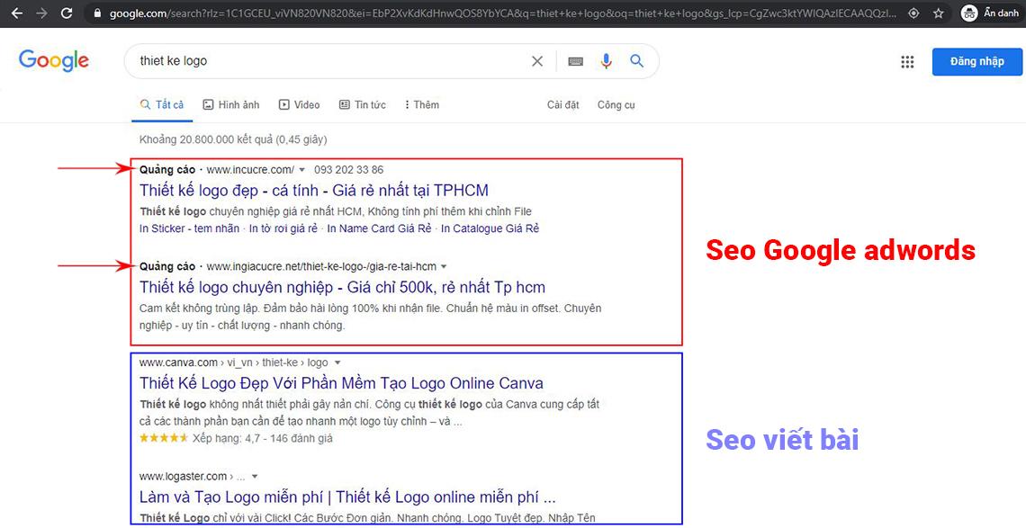 Quảng cáo seo google adwords và quảng cáo seo bài viết giá tốt tại 63 tỉnh thành