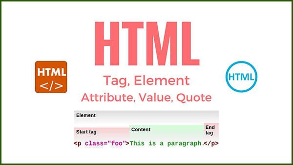 Ảnh minh họa html Elements và html Attributes