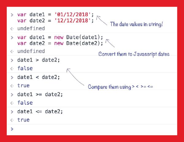 Minh họa đối tượng date trong javascript
