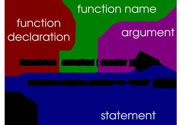 Ảnh minh họa về hàm thông dụng và toán tử trong javascript